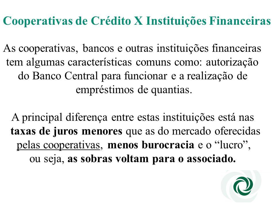 Cooperativas de Crédito X Instituições Financeiras
