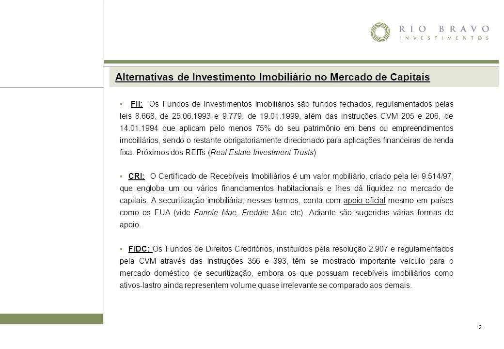 Alternativas de Investimento Imobiliário no Mercado de Capitais