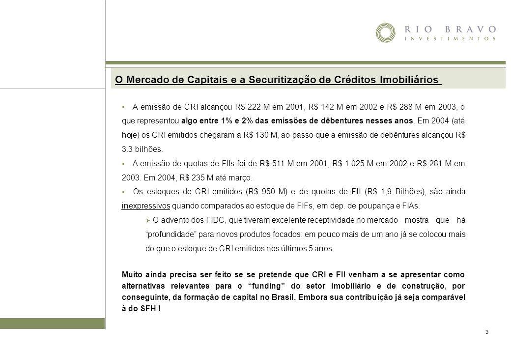 O Mercado de Capitais e a Securitização de Créditos Imobiliários