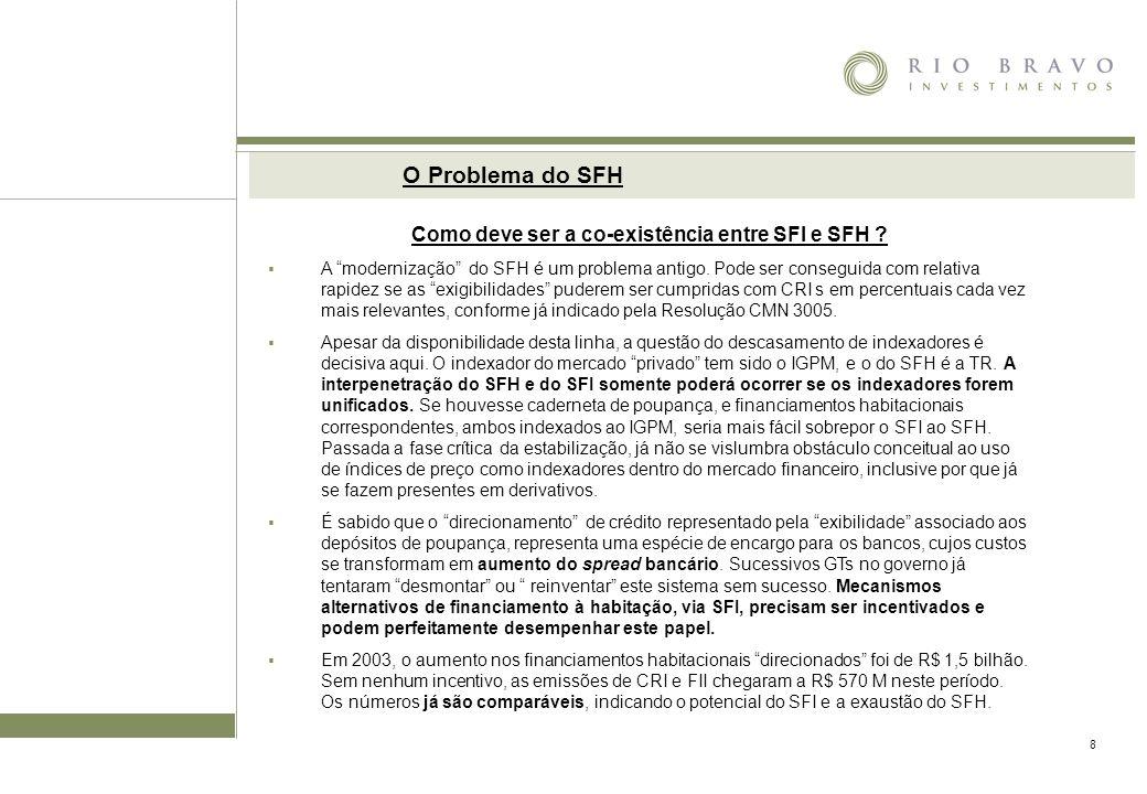 Como deve ser a co-existência entre SFI e SFH