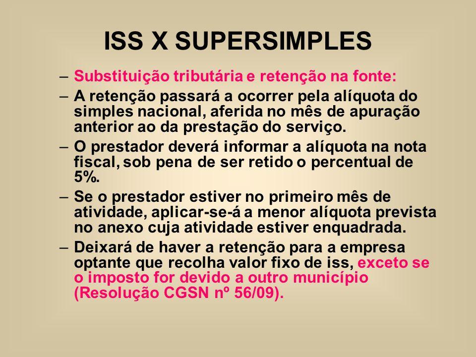 ISS X SUPERSIMPLES Substituição tributária e retenção na fonte: