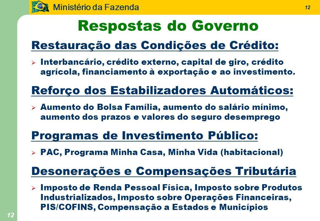 Respostas do Governo Restauração das Condições de Crédito: