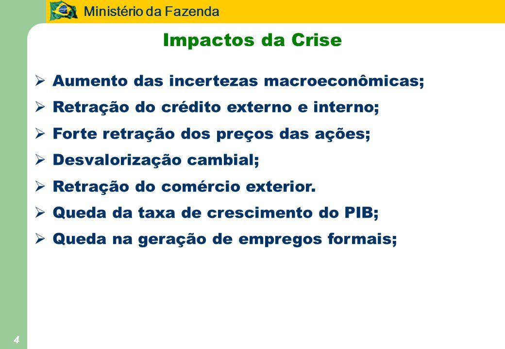 Impactos da Crise Aumento das incertezas macroeconômicas;