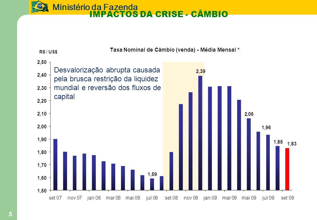 IMPACTOS DA CRISE - CÂMBIO