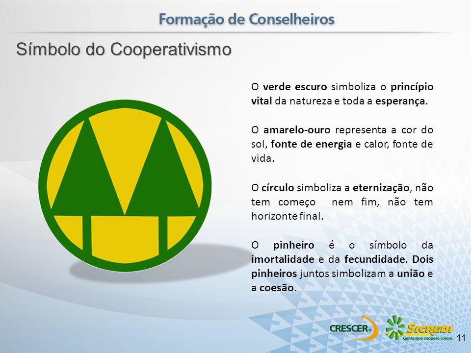Símbolo do Cooperativismo