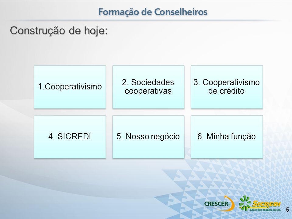 Construção de hoje: 1.Cooperativismo 2. Sociedades cooperativas