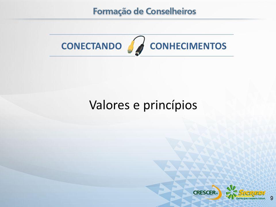 CONECTANDO CONHECIMENTOS Valores e princípios
