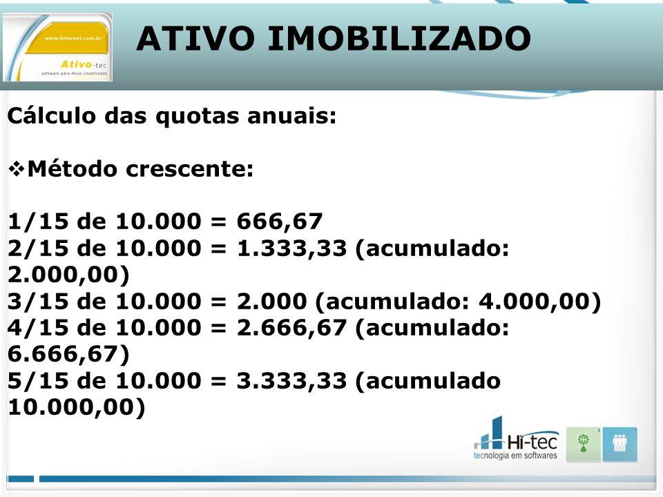 ATIVO IMOBILIZADO Cálculo das quotas anuais: Método crescente:
