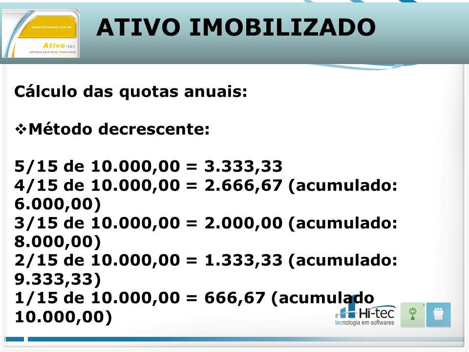 ATIVO IMOBILIZADO Cálculo das quotas anuais: Método decrescente: