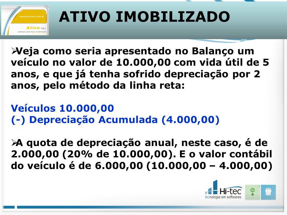 ATIVO IMOBILIZADO Veja como seria apresentado no Balanço um veículo no valor de 10.000,00 com vida útil de 5.