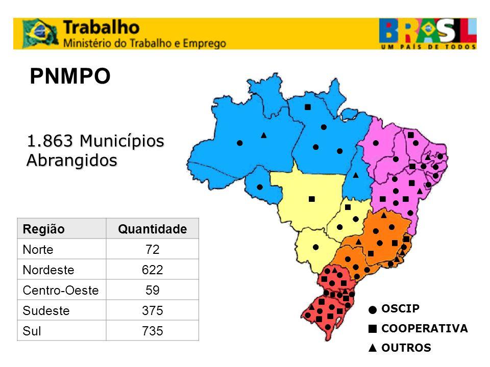 PNMPO 1.863 Municípios Abrangidos Região Quantidade Norte 72 Nordeste