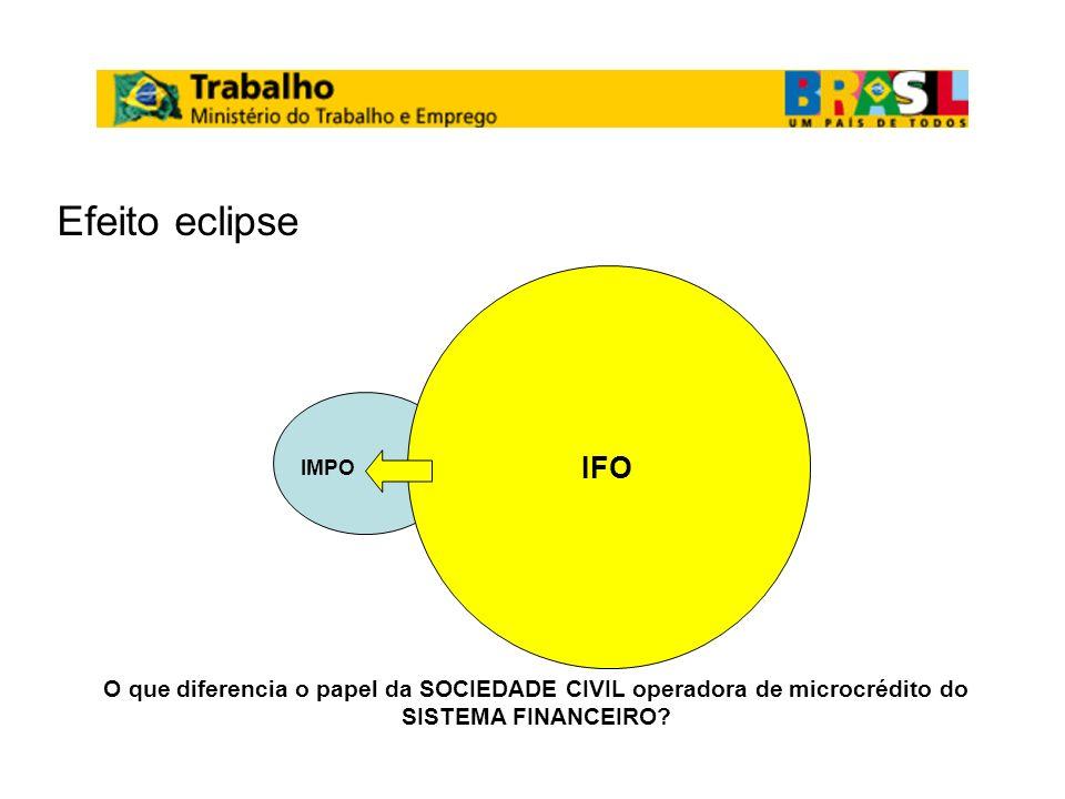 Efeito eclipse IFO. IMPO.
