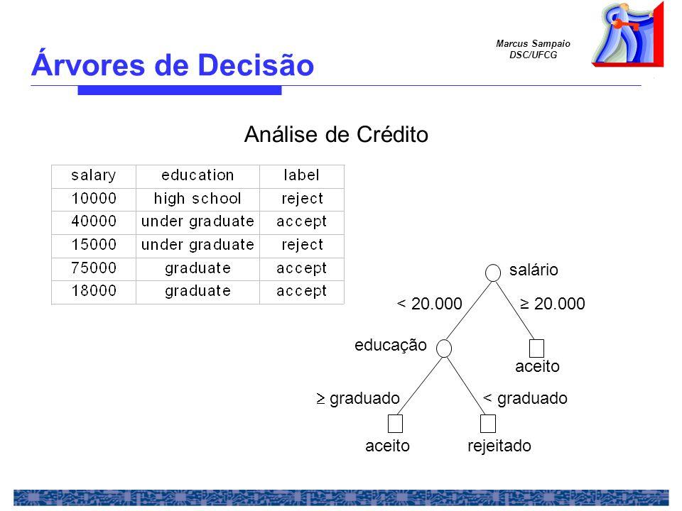 Árvores de Decisão Análise de Crédito salário < 20.000 ≥ 20.000
