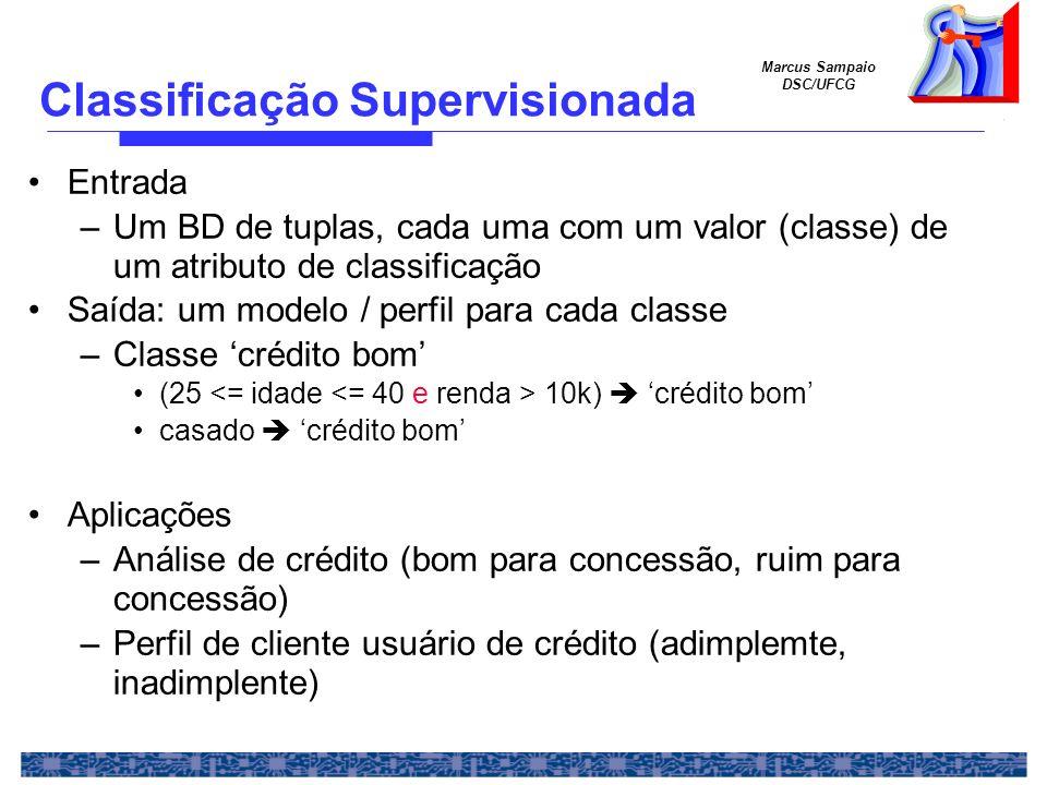 Classificação Supervisionada