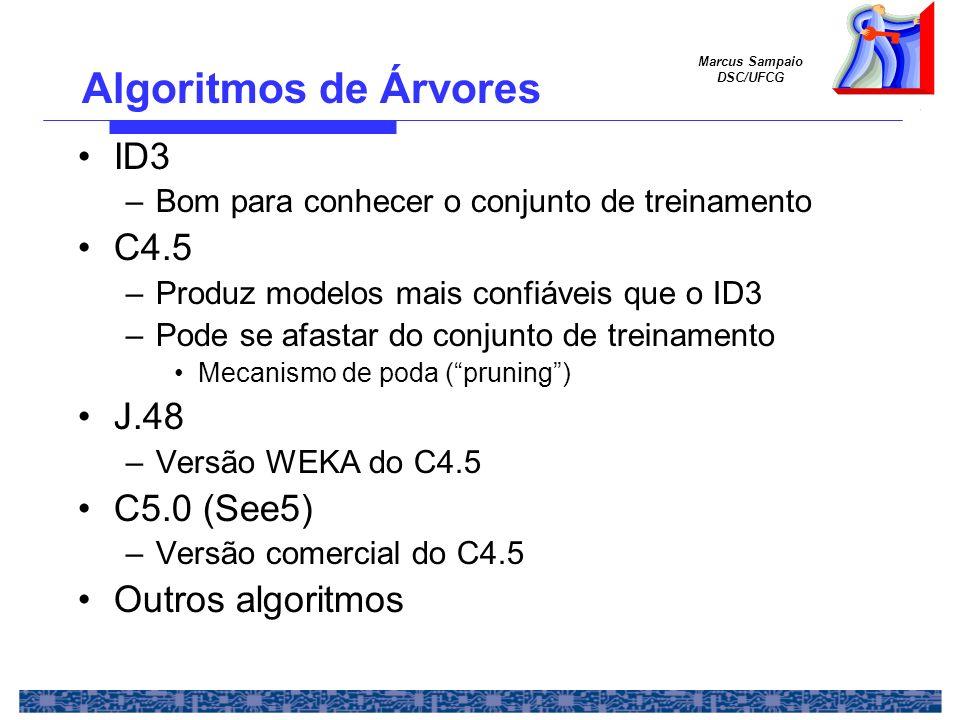 Algoritmos de Árvores ID3 C4.5 J.48 C5.0 (See5) Outros algoritmos
