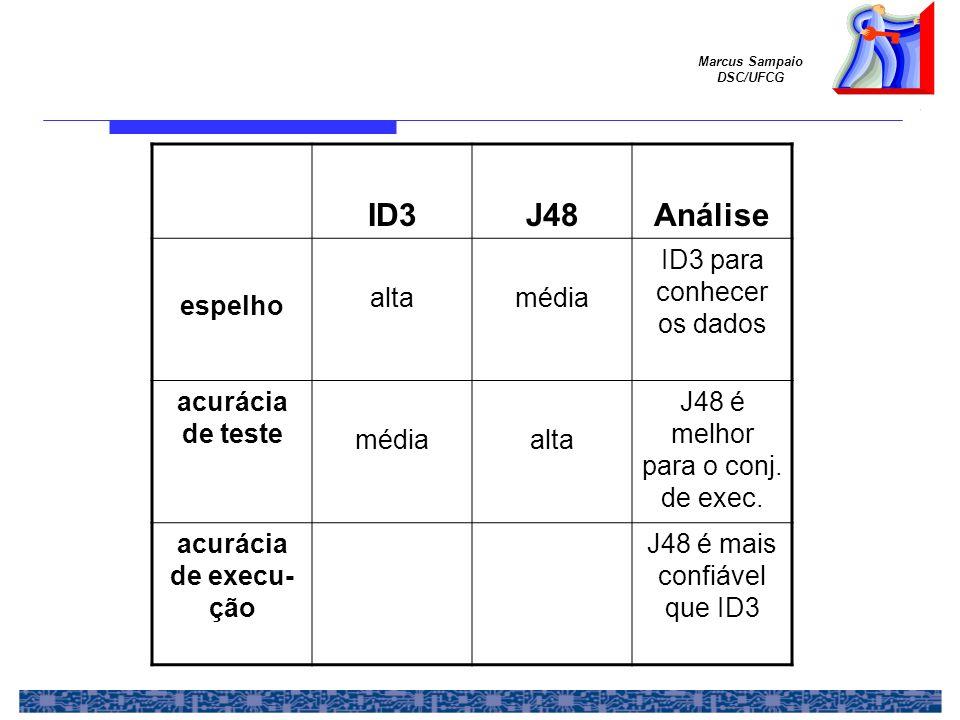 ID3 J48 Análise espelho alta média ID3 para conhecer os dados