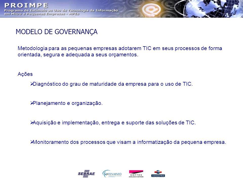 MODELO DE GOVERNANÇA Metodologia para as pequenas empresas adotarem TIC em seus processos de forma orientada, segura e adequada a seus orçamentos.