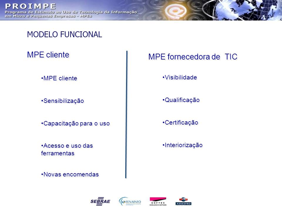 MODELO FUNCIONAL MPE cliente MPE fornecedora de TIC Visibilidade
