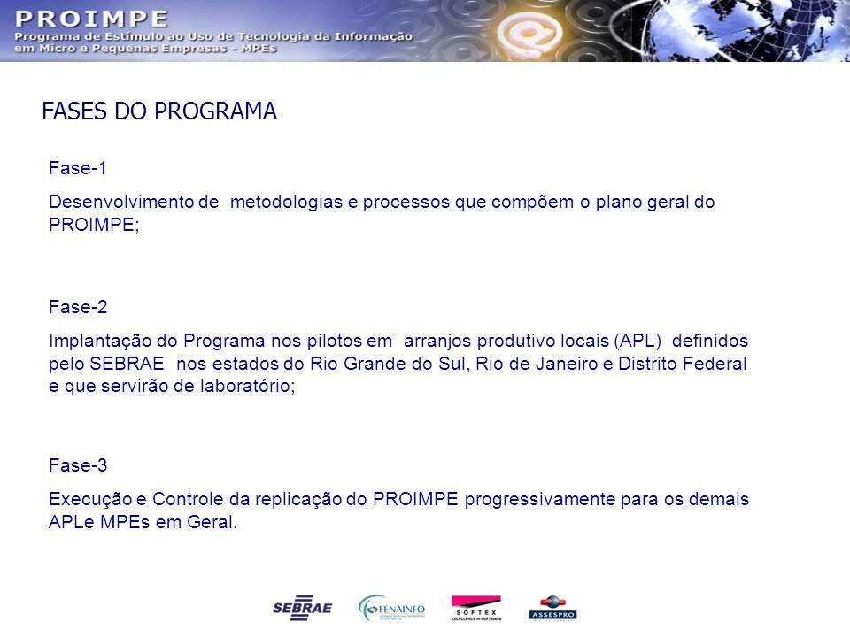 FASES DO PROGRAMA Fase-1