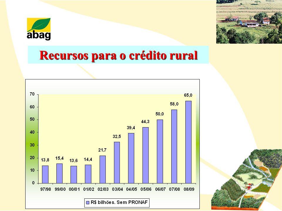Recursos para o crédito rural
