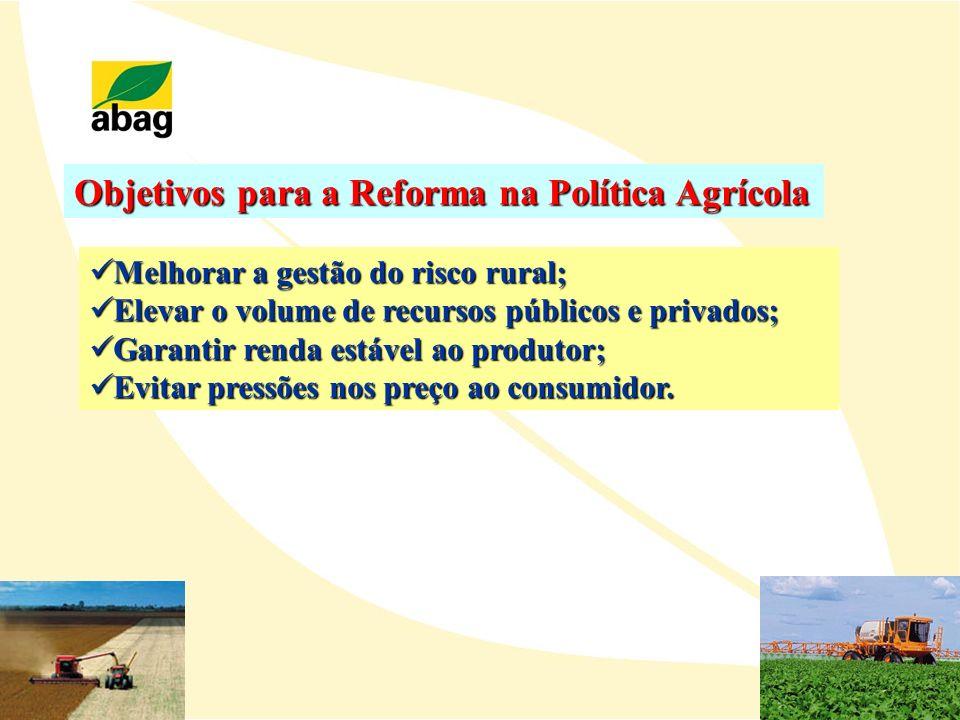 Objetivos para a Reforma na Política Agrícola