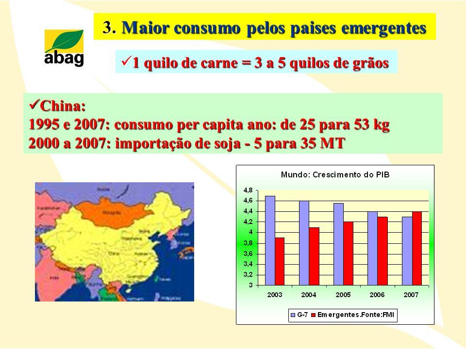 3. Maior consumo pelos paises emergentes