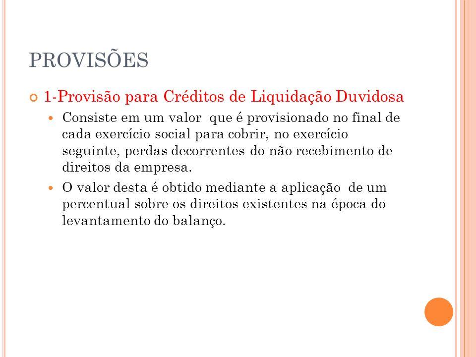 PROVISÕES 1-Provisão para Créditos de Liquidação Duvidosa