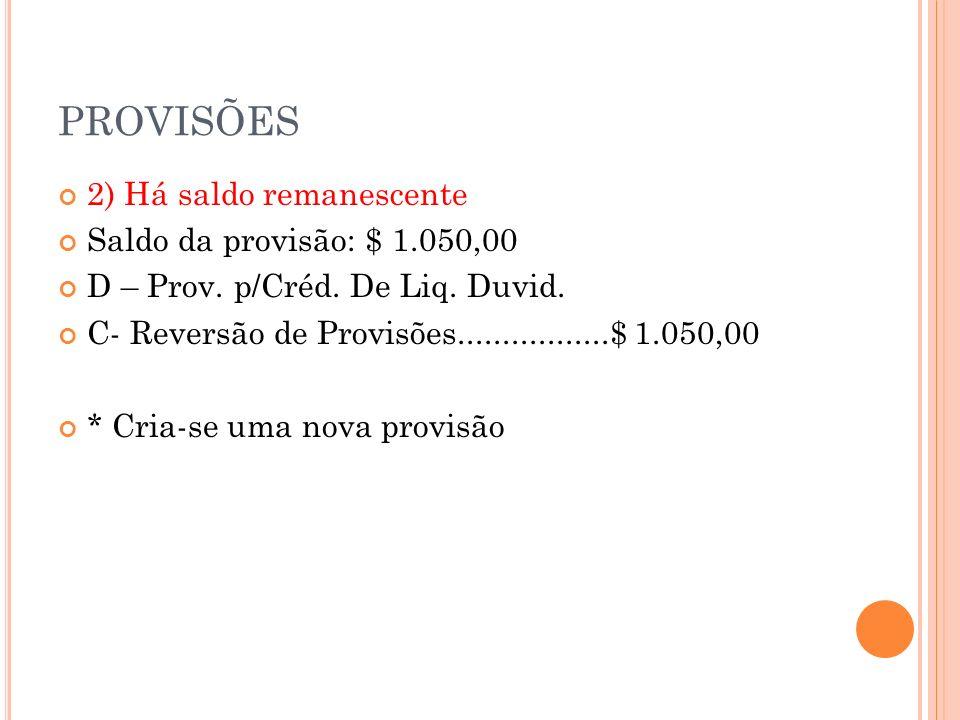 PROVISÕES 2) Há saldo remanescente Saldo da provisão: $ 1.050,00