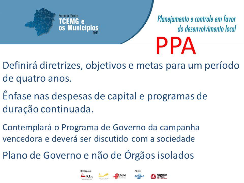 PPA Definirá diretrizes, objetivos e metas para um período de quatro anos. Ênfase nas despesas de capital e programas de duração continuada.