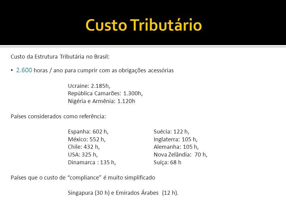 Custo Tributário Custo da Estrutura Tributária no Brasil: