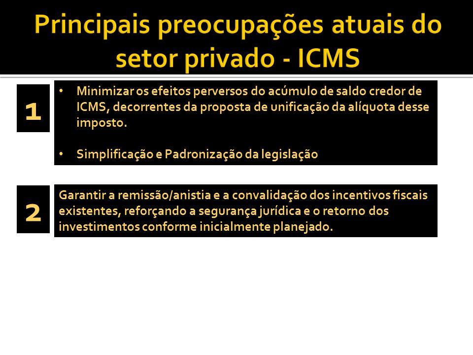 Principais preocupações atuais do setor privado - ICMS