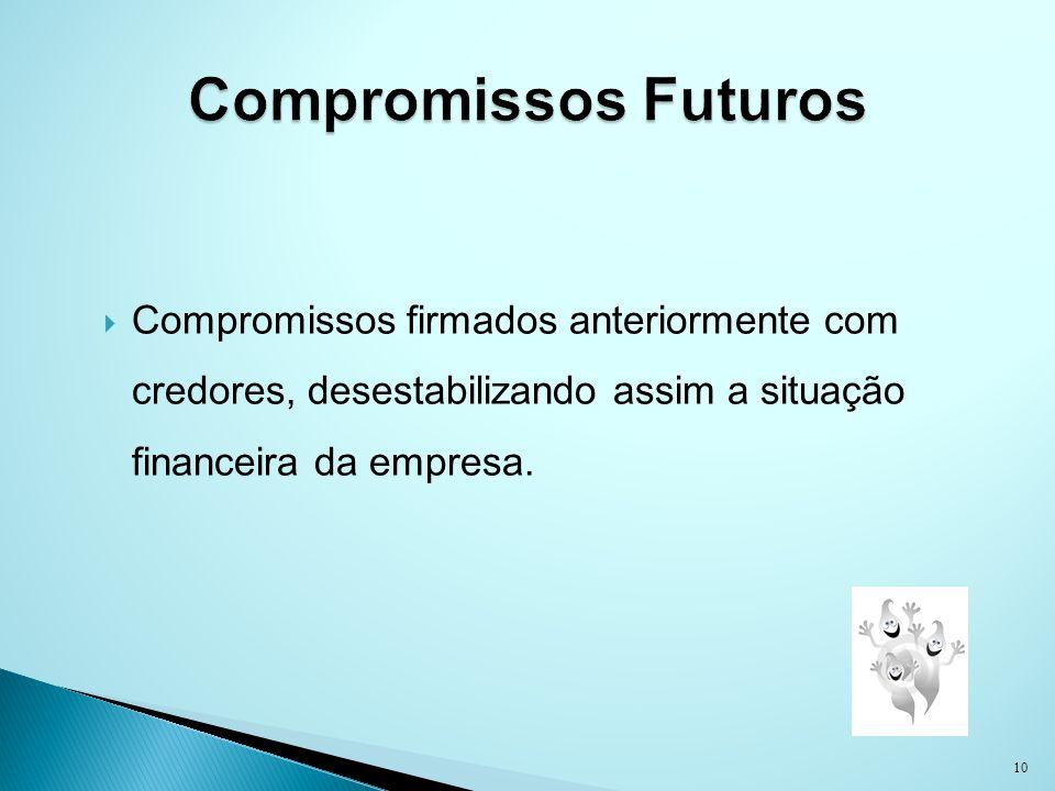 Compromissos Futuros Compromissos firmados anteriormente com credores, desestabilizando assim a situação financeira da empresa.