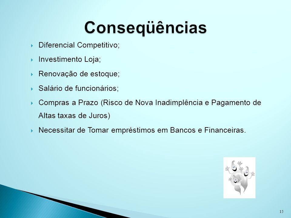 Conseqüências Diferencial Competitivo; Investimento Loja;
