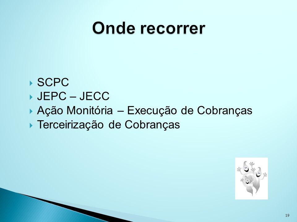 Onde recorrer SCPC JEPC – JECC Ação Monitória – Execução de Cobranças