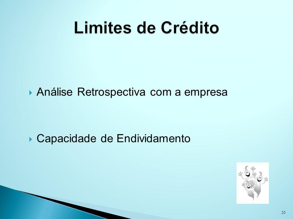 Limites de Crédito Análise Retrospectiva com a empresa
