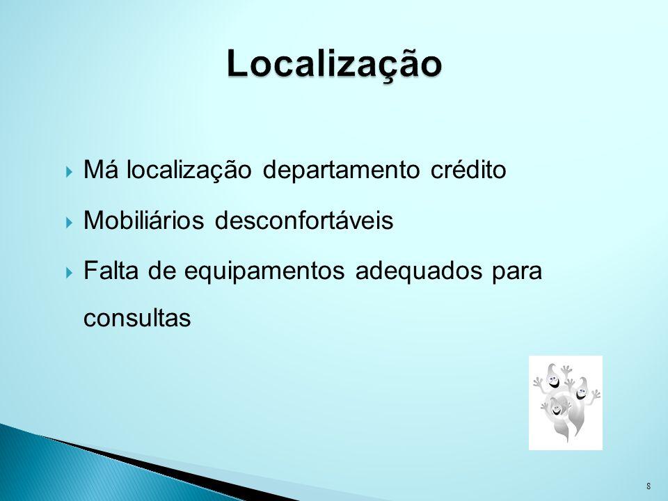 Localização Má localização departamento crédito
