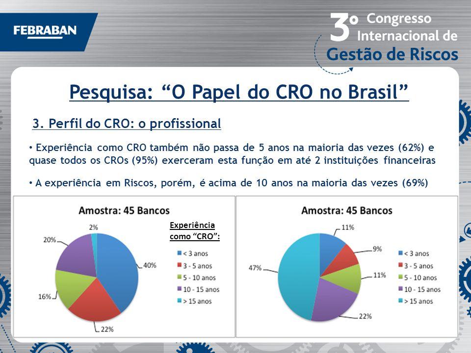 Pesquisa: O Papel do CRO no Brasil