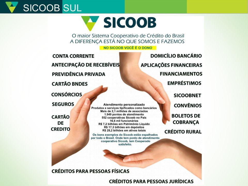 SICOOB SUL Destacar as diferenças entre banco e cooperativas. 27