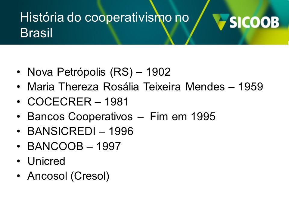 História do cooperativismo no Brasil