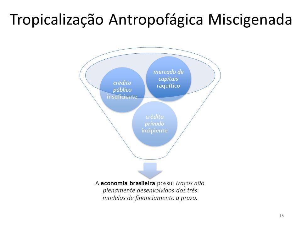 Tropicalização Antropofágica Miscigenada