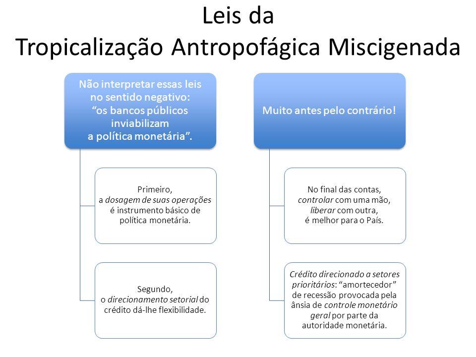 Leis da Tropicalização Antropofágica Miscigenada