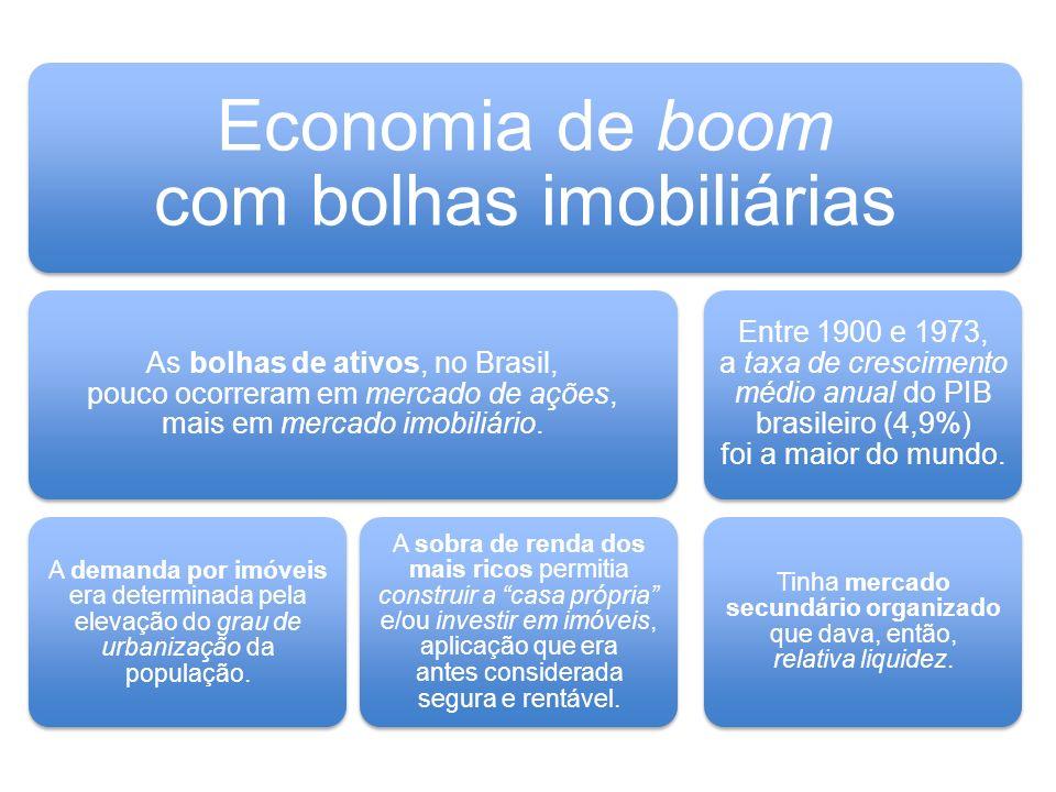 Economia de boom com bolhas imobiliárias