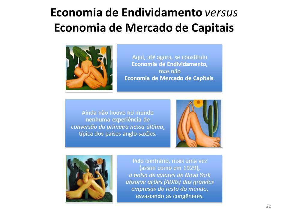 Economia de Endividamento versus Economia de Mercado de Capitais