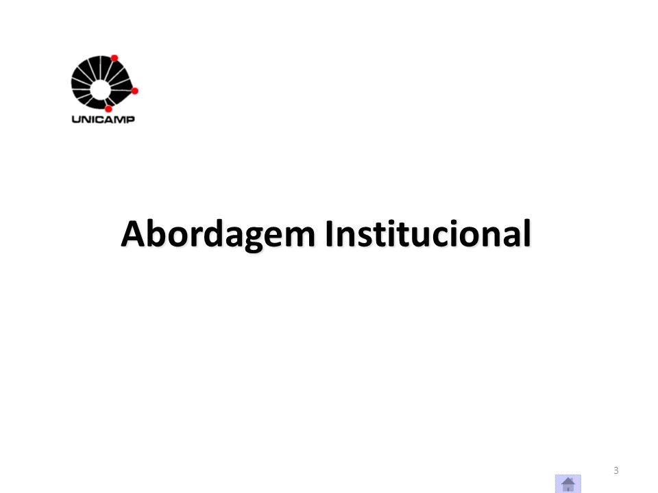 Abordagem Institucional