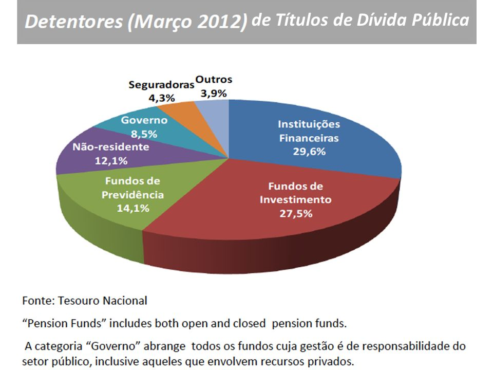 de Títulos de Dívida Pública