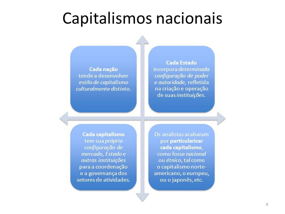 Capitalismos nacionais