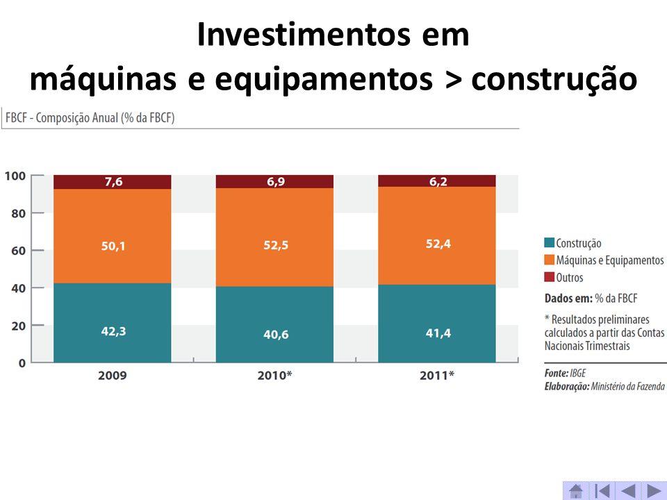 Investimentos em máquinas e equipamentos > construção