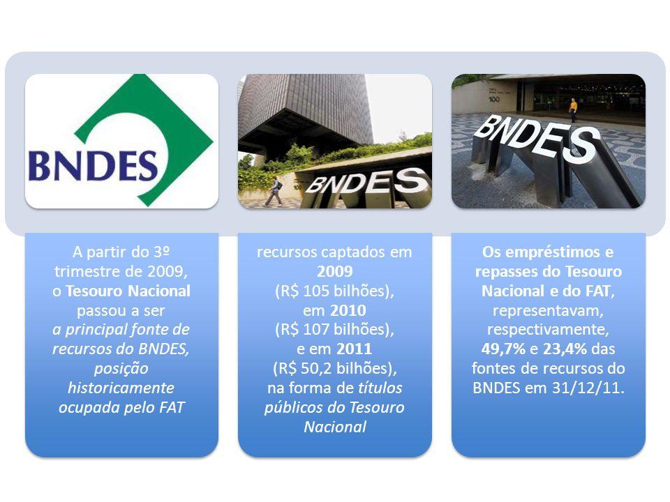 A partir do 3º trimestre de 2009, o Tesouro Nacional passou a ser a principal fonte de recursos do BNDES, posição historicamente ocupada pelo FAT