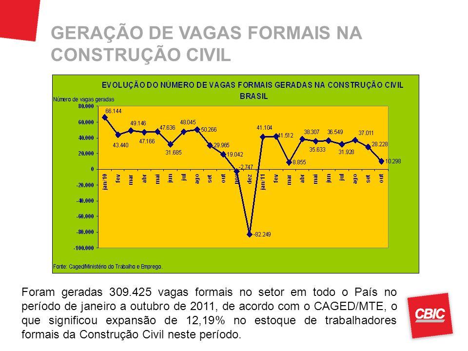 GERAÇÃO DE VAGAS FORMAIS NA CONSTRUÇÃO CIVIL