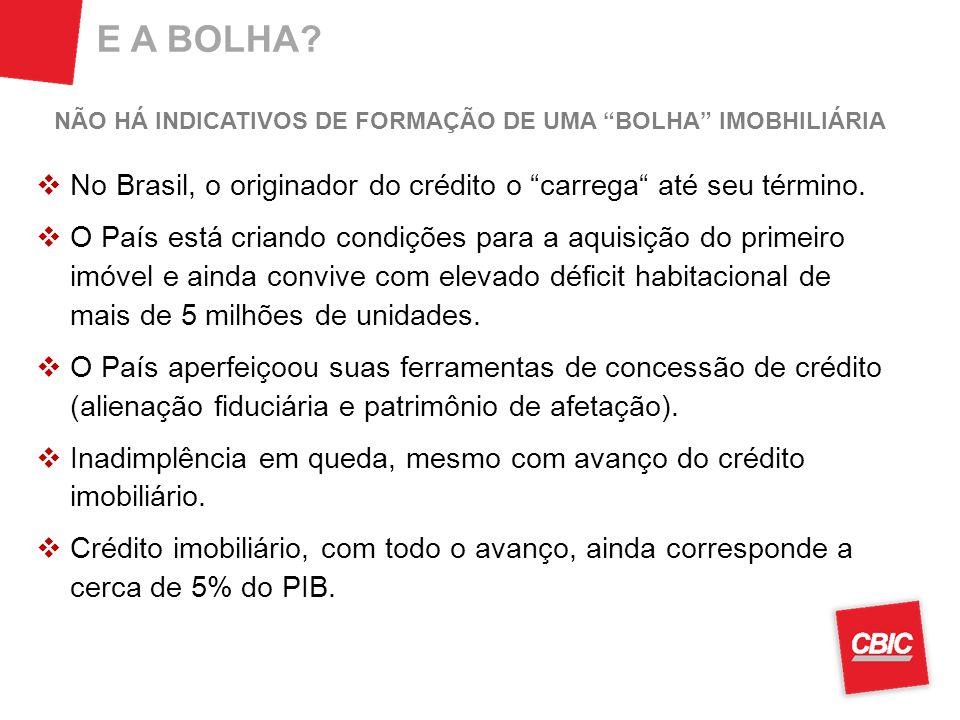 E A BOLHA NÃO HÁ INDICATIVOS DE FORMAÇÃO DE UMA BOLHA IMOBHILIÁRIA. No Brasil, o originador do crédito o carrega até seu término.